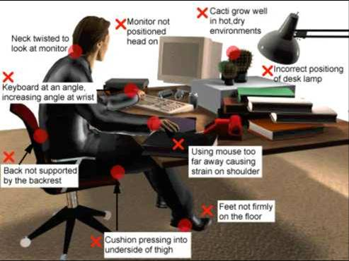 Good Workplace Ergonomics Matter! Lessons from Medical Lab Technicians