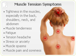 muscle-tension-back